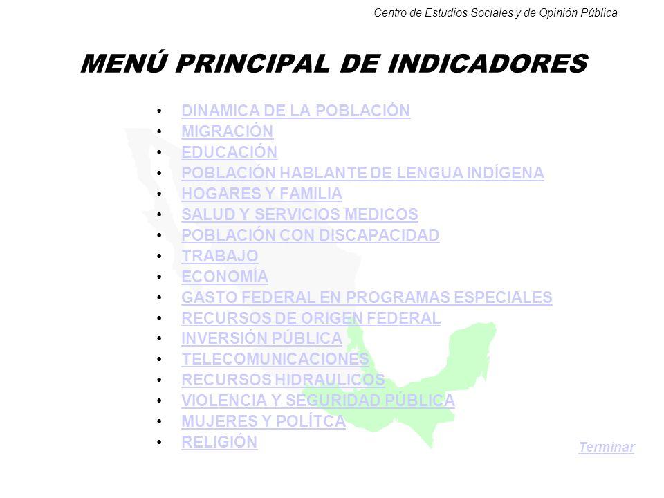 Centro de Estudios Sociales y de Opinión Pública MENÚ PRINCIPAL DE INDICADORES DINAMICA DE LA POBLACIÓN MIGRACIÓN EDUCACIÓN POBLACIÓN HABLANTE DE LENGUA INDÍGENA HOGARES Y FAMILIA SALUD Y SERVICIOS MEDICOS POBLACIÓN CON DISCAPACIDAD TRABAJO ECONOMÍA GASTO FEDERAL EN PROGRAMAS ESPECIALES RECURSOS DE ORIGEN FEDERAL INVERSIÓN PÚBLICA TELECOMUNICACIONES RECURSOS HIDRAULICOS VIOLENCIA Y SEGURIDAD PÚBLICA MUJERES Y POLÍTCA RELIGIÓN Terminar