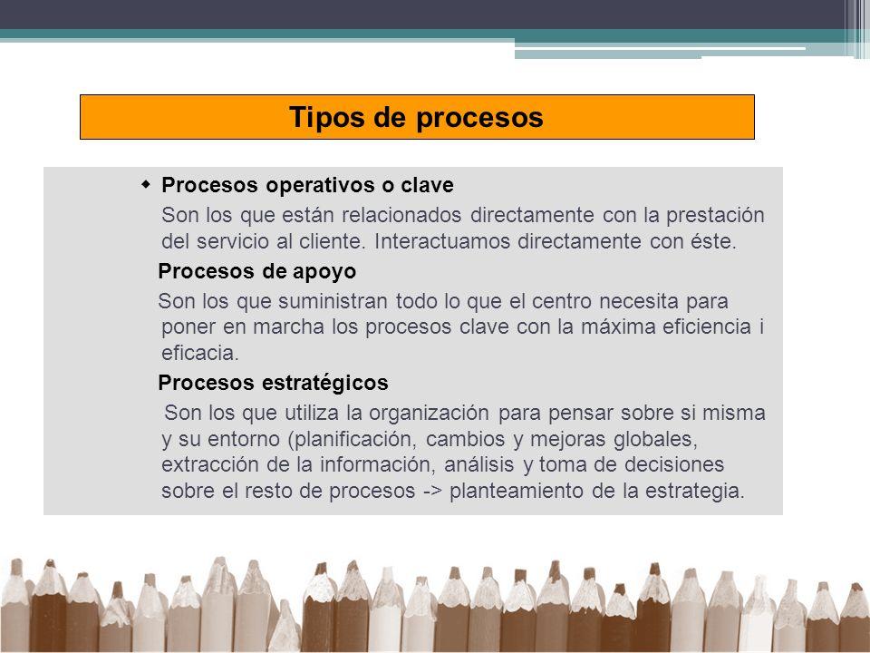 Procesos operativos o clave Son los que están relacionados directamente con la prestación del servicio al cliente.