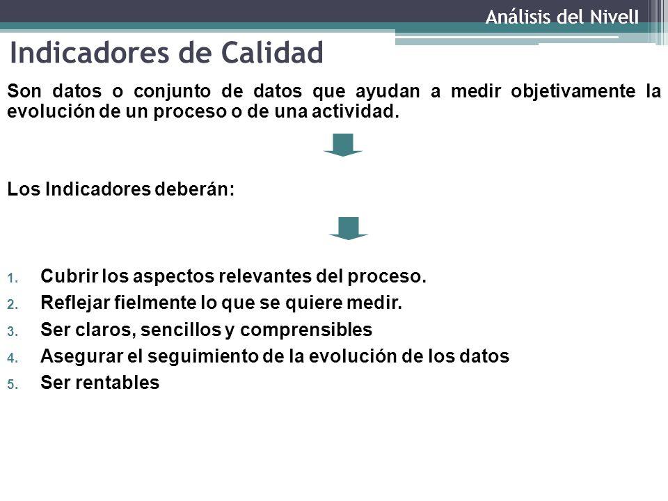 Indicadores de Calidad Son datos o conjunto de datos que ayudan a medir objetivamente la evolución de un proceso o de una actividad.