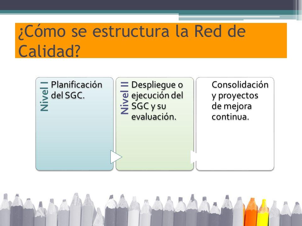 ¿Cómo se estructura la Red de Calidad?