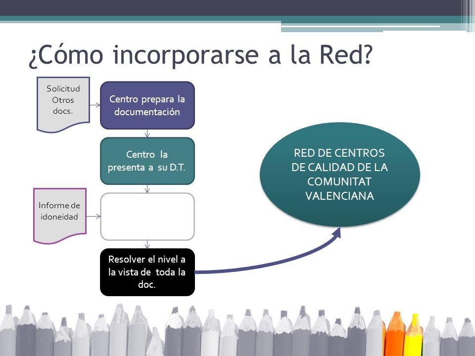 ¿Cómo incorporarse a la Red. Centro la presenta a su D.T.