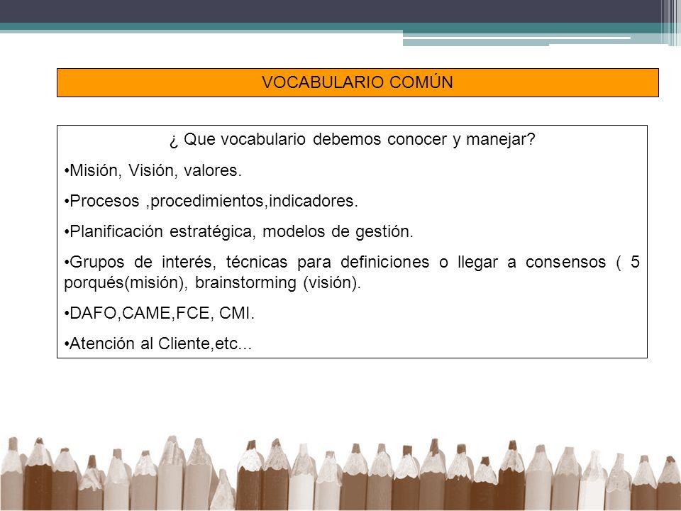 VOCABULARIO COMÚN ¿ Que vocabulario debemos conocer y manejar? Misión, Visión, valores. Procesos,procedimientos,indicadores. Planificación estratégica
