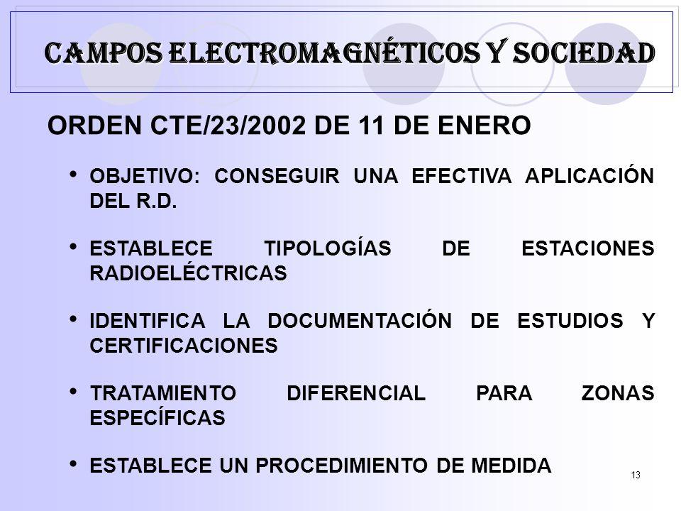 13 ORDEN CTE/23/2002 DE 11 DE ENERO OBJETIVO: CONSEGUIR UNA EFECTIVA APLICACIÓN DEL R.D.
