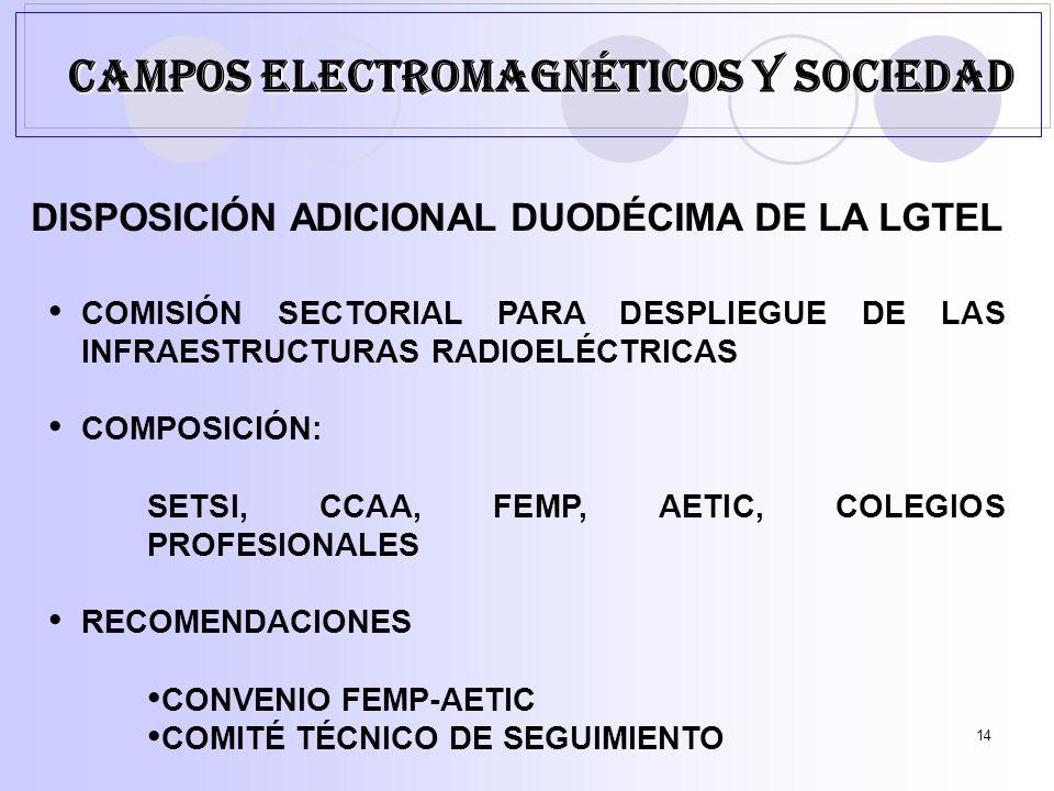 14 DISPOSICIÓN ADICIONAL DUODÉCIMA DE LA LGTEL COMISIÓN SECTORIAL PARA DESPLIEGUE DE LAS INFRAESTRUCTURAS RADIOELÉCTRICAS COMPOSICIÓN: SETSI, CCAA, FEMP, AETIC, COLEGIOS PROFESIONALES RECOMENDACIONES CONVENIO FEMP-AETIC COMITÉ TÉCNICO DE SEGUIMIENTO CAMPOS ELECTROMAGNÉTICOS Y SOCIEDAD