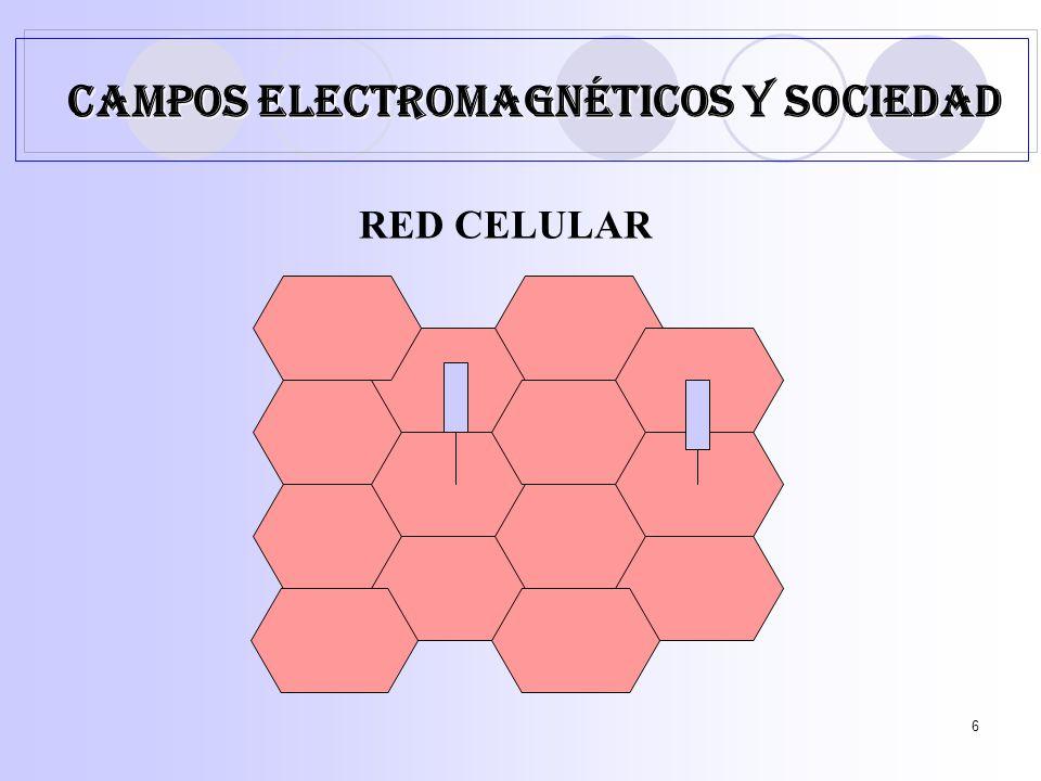 6 RED CELULAR CAMPOS ELECTROMAGNÉTICOS Y SOCIEDAD