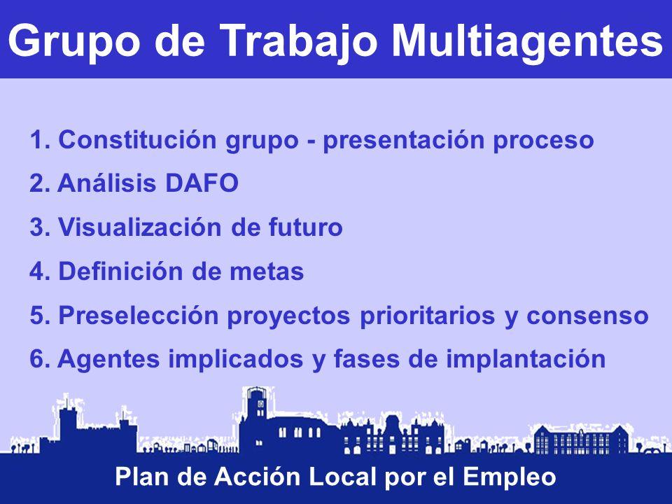 Grupo de Trabajo Multiagentes Plan de Acción Local por el Empleo 1. Constitución grupo - presentación proceso 2. Análisis DAFO 3. Visualización de fut