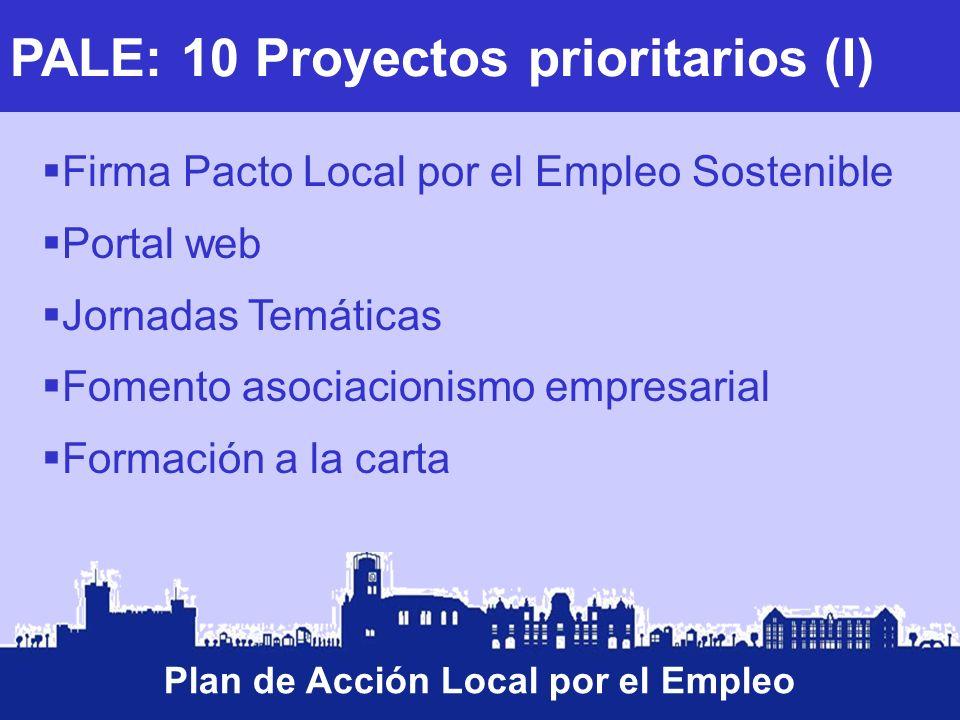 PALE: 10 Proyectos prioritarios (I) Plan de Acción Local por el Empleo Firma Pacto Local por el Empleo Sostenible Portal web Jornadas Temáticas Foment