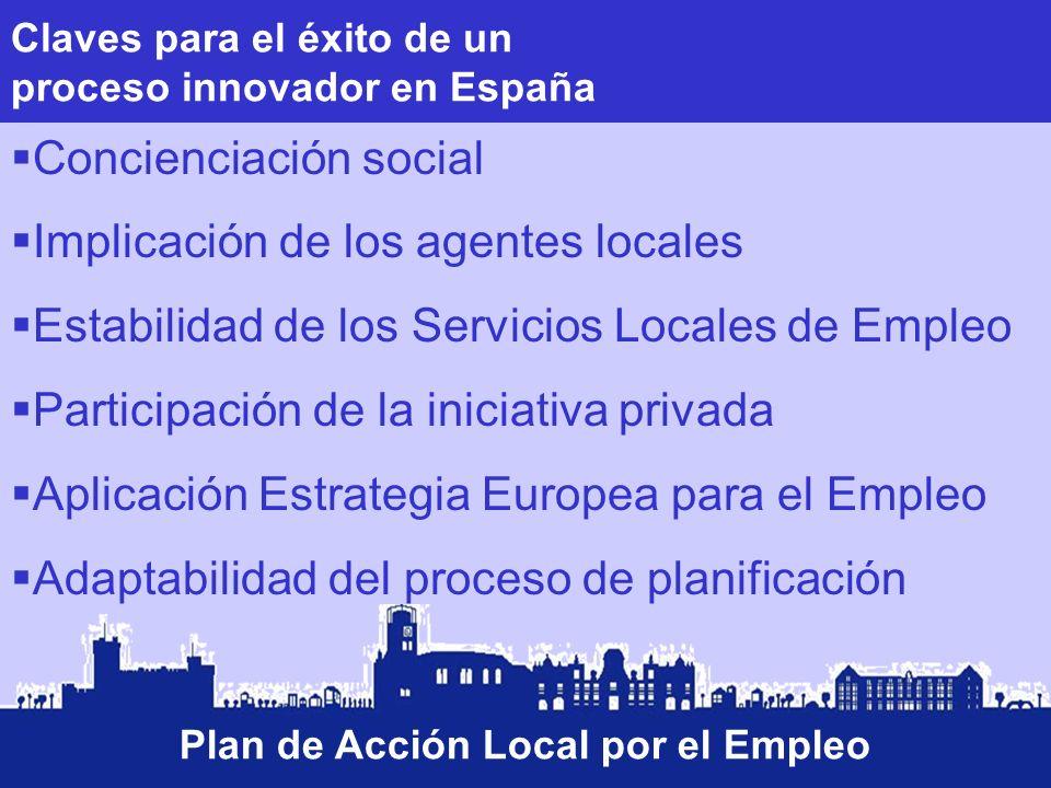 Claves para el éxito de un proceso innovador en España Plan de Acción Local por el Empleo Concienciación social Implicación de los agentes locales Est