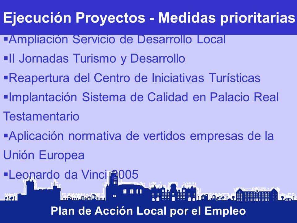 Ejecución Proyectos - Medidas prioritarias Plan de Acción Local por el Empleo Ampliación Servicio de Desarrollo Local II Jornadas Turismo y Desarrollo