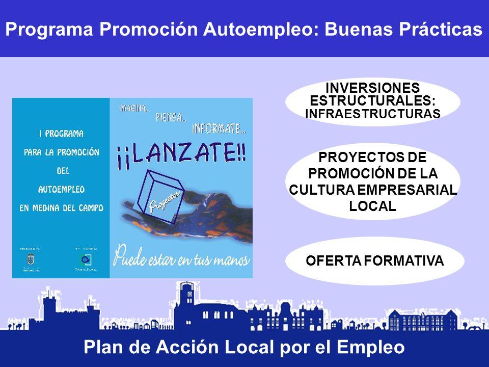 Programa Promoción Autoempleo: Buenas Prácticas INVERSIONES ESTRUCTURALES: INFRAESTRUCTURAS OFERTA FORMATIVA PROYECTOS DE PROMOCIÓN DE LA CULTURA EMPR