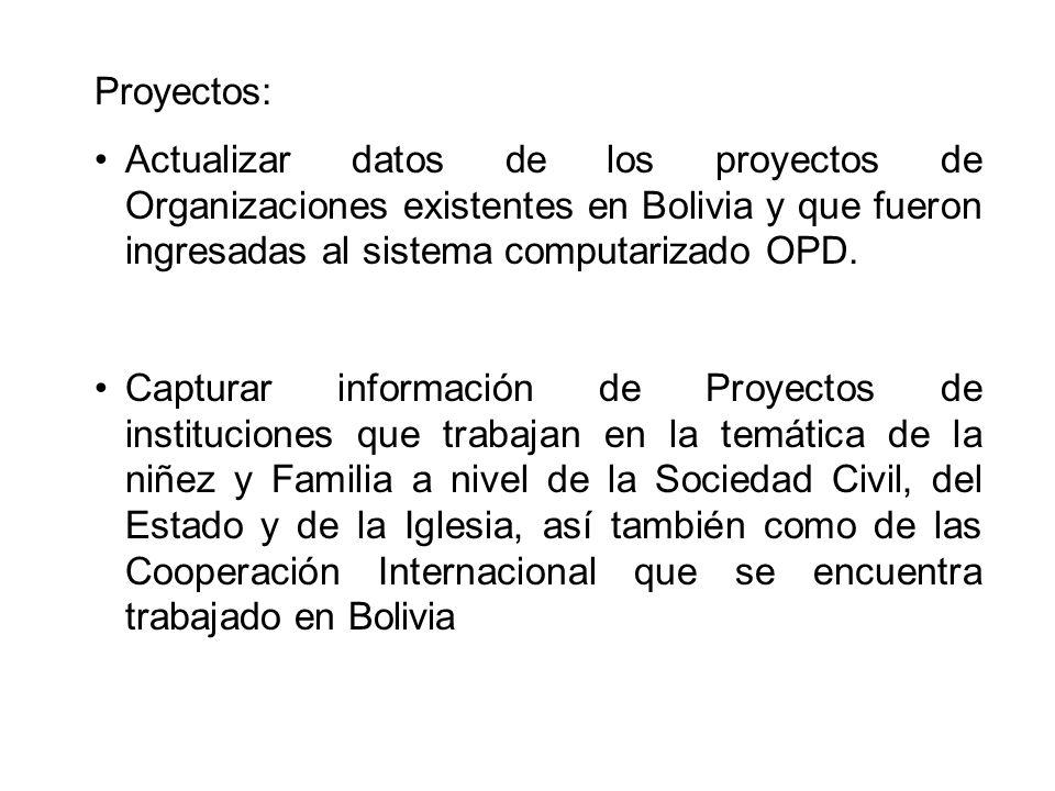 Proyectos: Actualizar datos de los proyectos de Organizaciones existentes en Bolivia y que fueron ingresadas al sistema computarizado OPD.