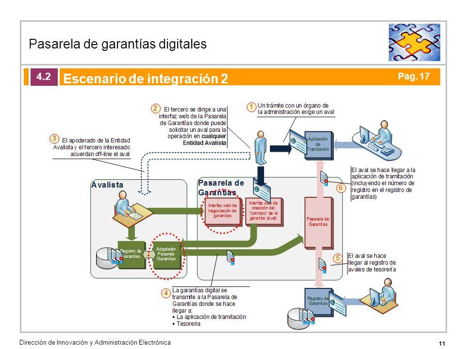11 Pasarela de garantías digitales Dirección de Innovación y Administración Electrónica Agenda de la acción formativa Escenario de integración 2 4.2 Pag.