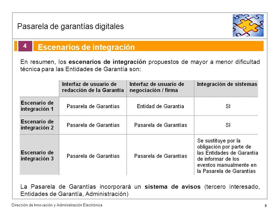 9 Pasarela de garantías digitales Dirección de Innovación y Administración Electrónica Agenda de la acción formativa Escenario de integración 1 4.1 Pag.