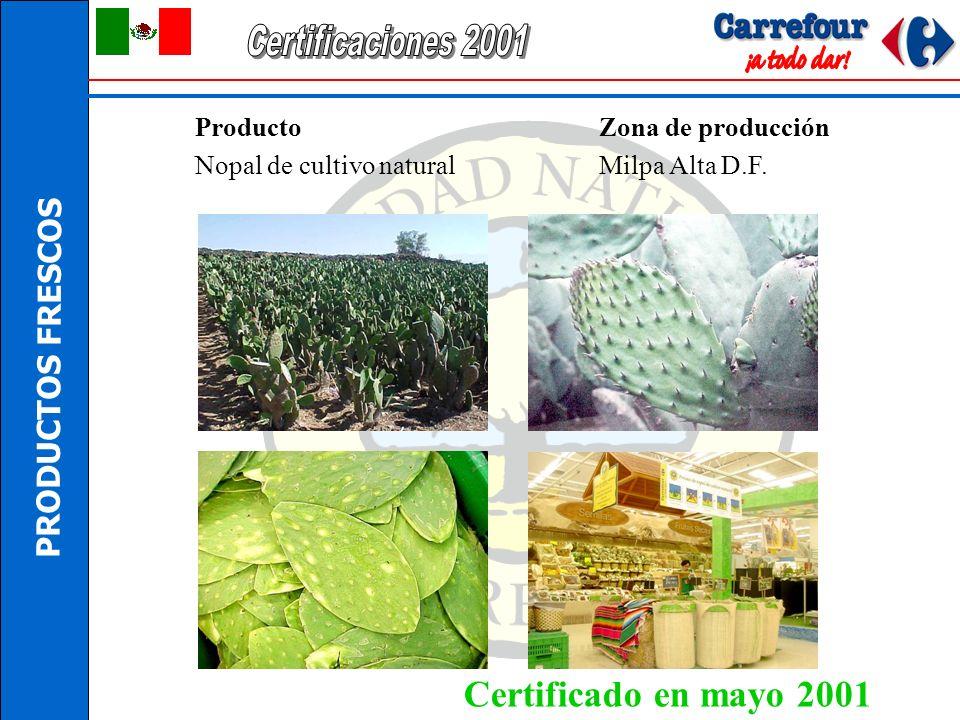 PRODUCTOS FRESCOS Producción Producto ConvencionalRazonadaCertificadaBio Saludable Bueno Bonito Estándar S.A.D.D. Sano Antes, Durante, Después