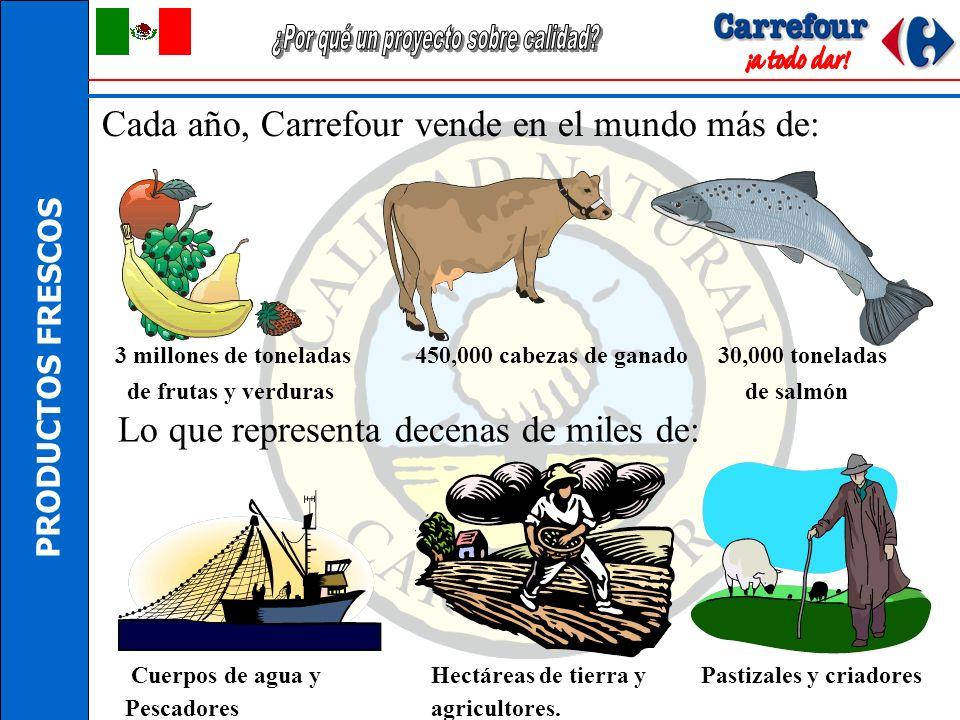 PRODUCTOS FRESCOS Cada año, Carrefour vende en el mundo más de: Lo que representa decenas de miles de: 3 millones de toneladas 450,000 cabezas de ganado 30,000 toneladas de frutas y verduras de salmón Cuerpos de agua y Hectáreas de tierra yPastizales y criadores Pescadores agricultores.