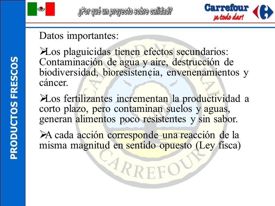 PRODUCTOS FRESCOS Producto Zona de producción Manzana de Chihuahua Cd.