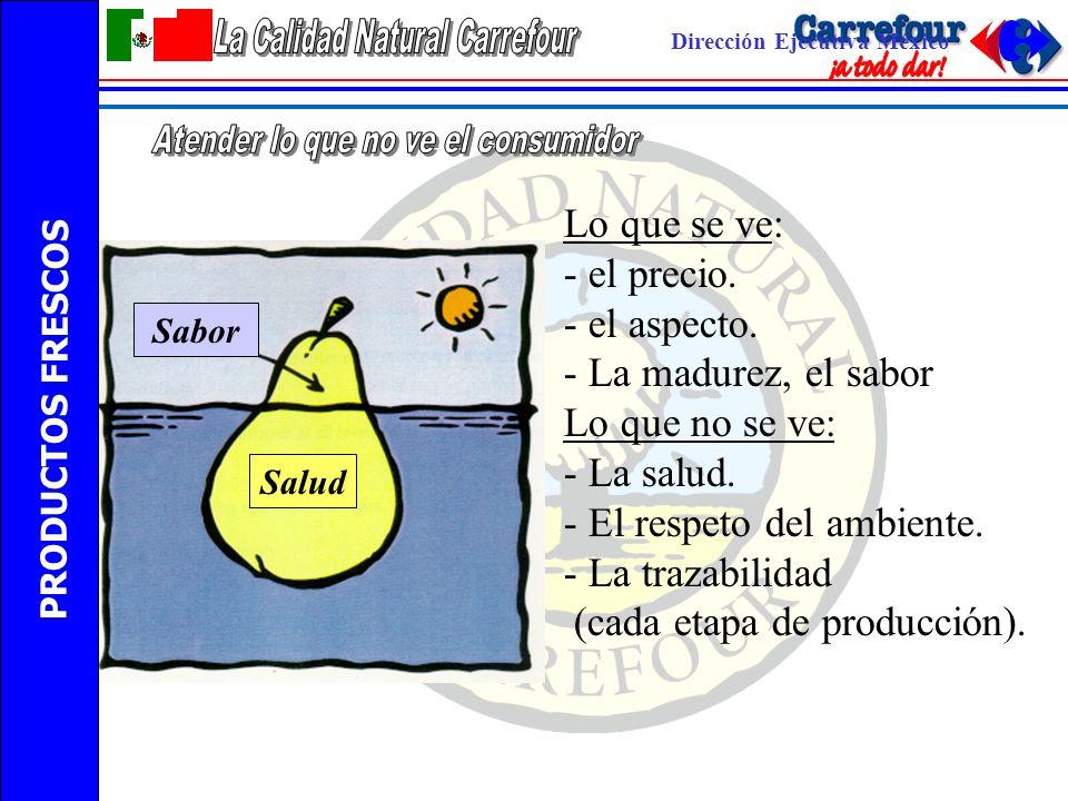 PRODUCTOS FRESCOS ProductoZona de producción Carne de resTabasco y Veracruz Certificada en octubre 2001 y junio 2002