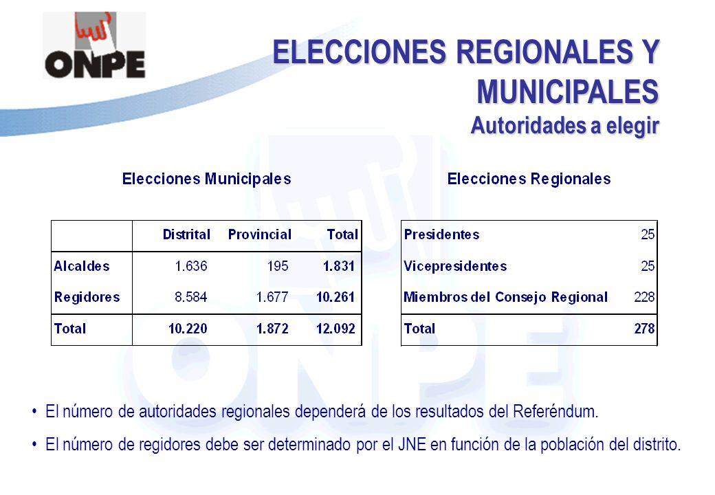 Título de la Presentación El número de autoridades regionales dependerá de los resultados del Referéndum.