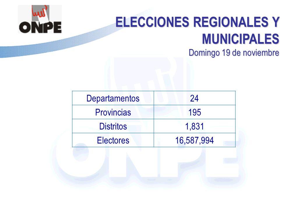 Título de la Presentación ELECCIONES REGIONALES Y MUNICIPALES Domingo 19 de noviembre Departamentos24 Provincias195 Distritos1,831 Electores16,587,994