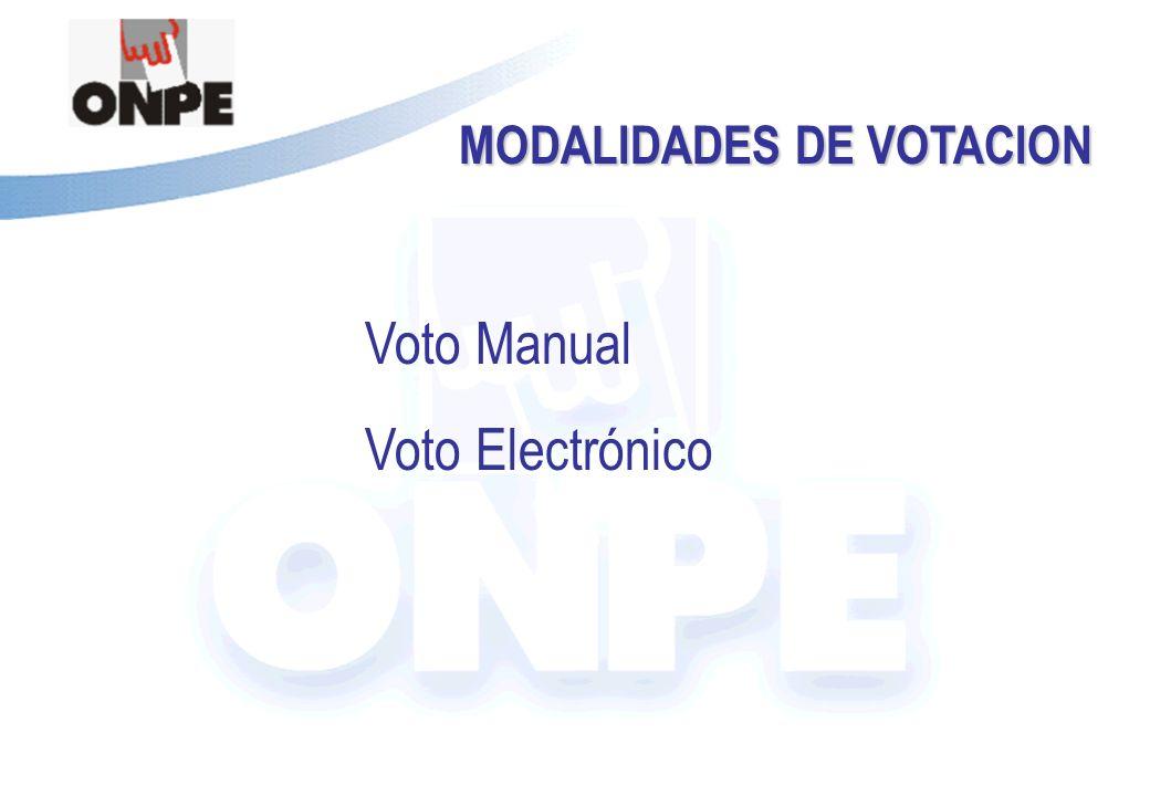 Título de la Presentación MODALIDADES DE VOTACION Voto Manual Voto Electrónico