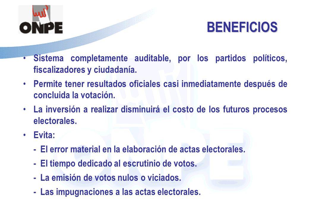Título de la PresentaciónBENEFICIOS Sistema completamente auditable, por los partidos políticos, fiscalizadores y ciudadanía.