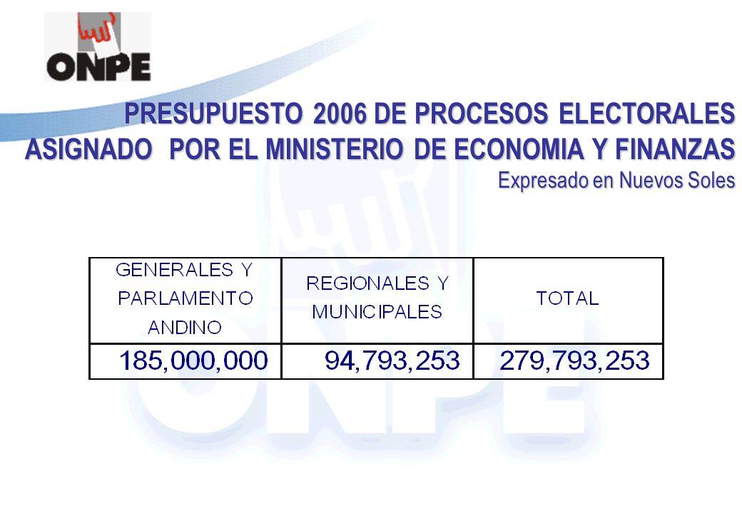 Título de la Presentación PRESUPUESTO 2006 DE PROCESOS ELECTORALES ASIGNADO POR EL MINISTERIO DE ECONOMIA Y FINANZAS Expresado en Nuevos Soles