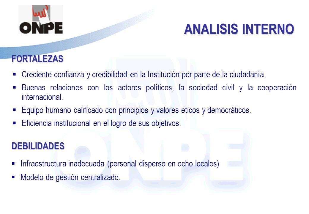 Título de la Presentación Creciente confianza y credibilidad en la Institución por parte de la ciudadanía.
