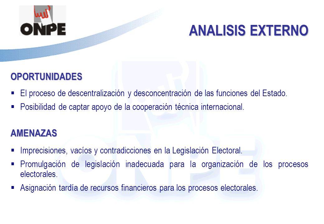 Título de la Presentación El proceso de descentralización y desconcentración de las funciones del Estado.