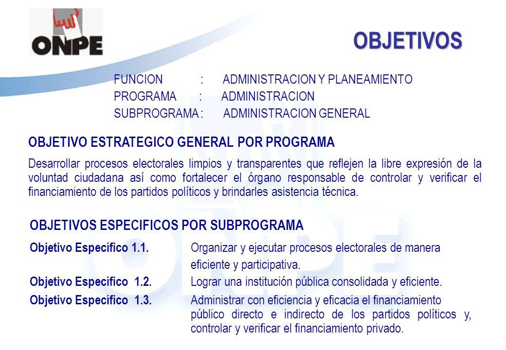 Título de la PresentaciónOBJETIVOS OBJETIVOS ESPECIFICOS POR SUBPROGRAMA Objetivo Específico 1.1.