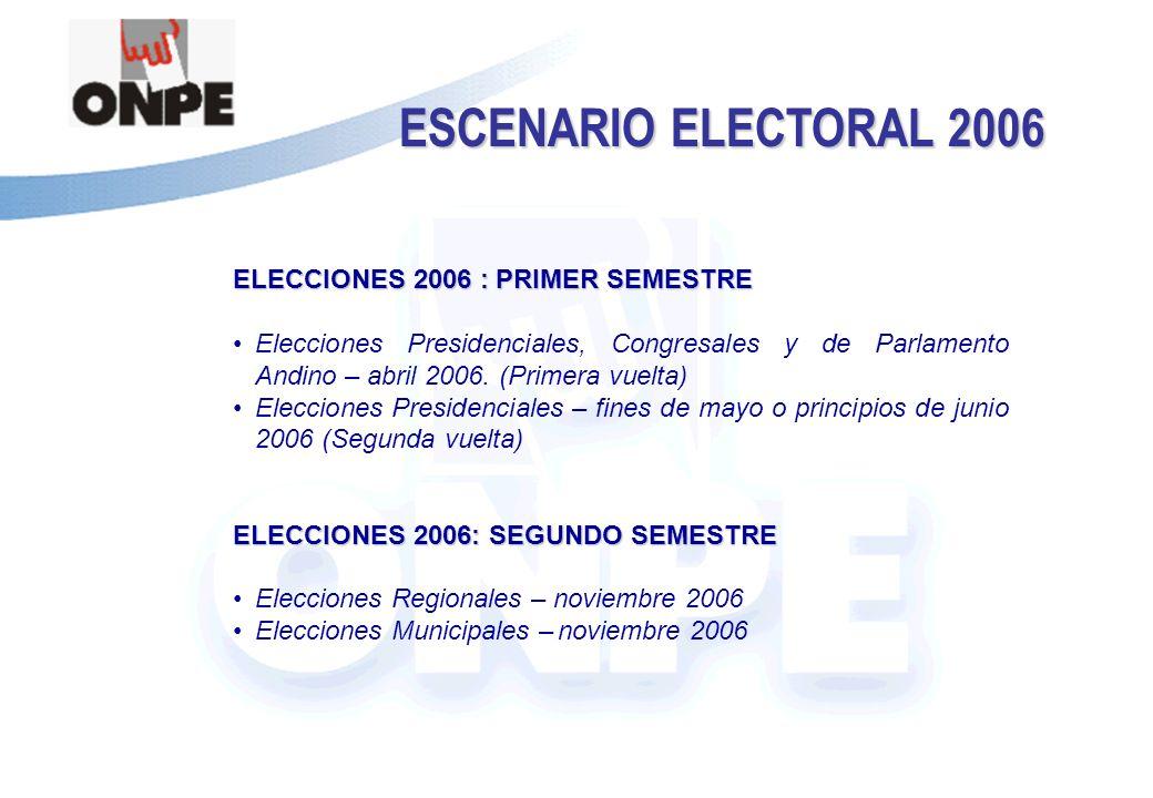 Título de la Presentación ESCENARIO ELECTORAL 2006 ELECCIONES 2006 : PRIMER SEMESTRE Elecciones Presidenciales, Congresales y de Parlamento Andino – abril 2006.