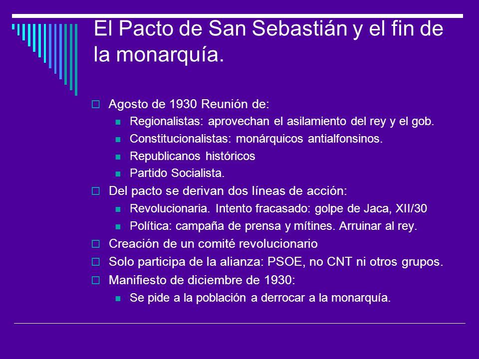 El Pacto de San Sebastián y el fin de la monarquía.