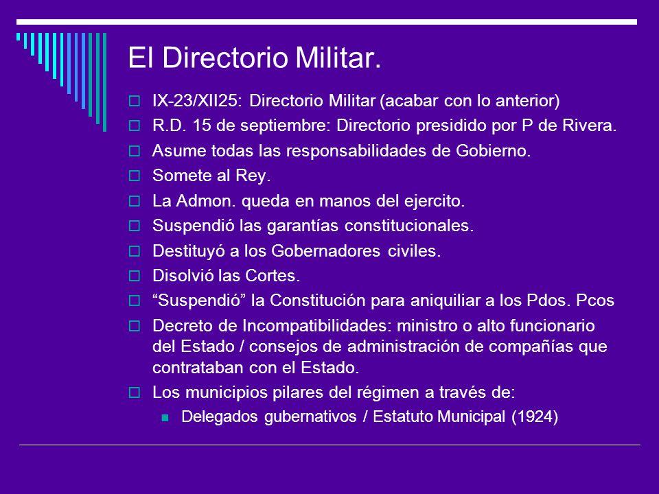 El Directorio Militar.IX-23/XII25: Directorio Militar (acabar con lo anterior) R.D.