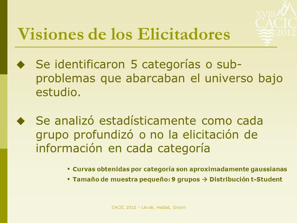 CACIC 2012 - Litvak, Hadad, Doorn Visiones de los Elicitadores Se identificaron 5 categorías o sub- problemas que abarcaban el universo bajo estudio.