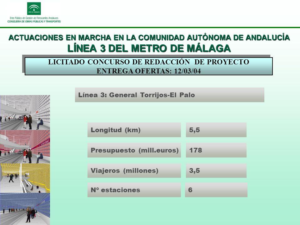 ACTUACIONES EN MARCHA EN LA COMUNIDAD AUTÓNOMA DE ANDALUCÍA LÍNEA 3 DEL METRO DE MÁLAGA LICITADO CONCURSO DE REDACCIÓN DE PROYECTO ENTREGA OFERTAS: 12/03/04 LICITADO CONCURSO DE REDACCIÓN DE PROYECTO ENTREGA OFERTAS: 12/03/04 Línea 3: General Torrijos-El Palo Longitud (km)5,5 Presupuesto (mill.euros)178 Viajeros (millones)3,5 Nº estaciones6