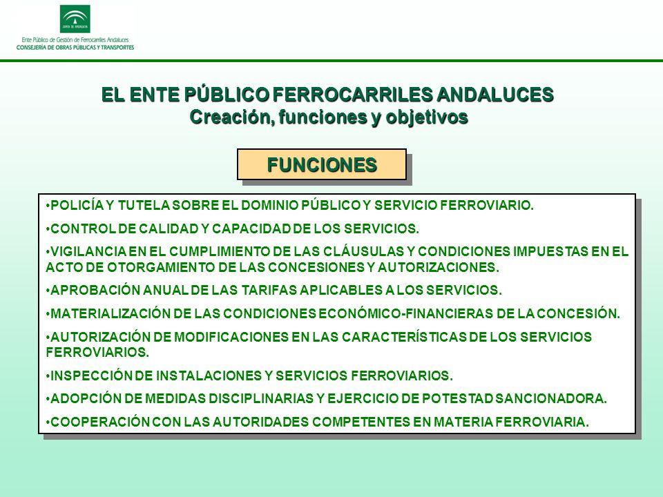 EL ENTE PÚBLICO FERROCARRILES ANDALUCES Creación, funciones y objetivos FUNCIONESFUNCIONES POLICÍA Y TUTELA SOBRE EL DOMINIO PÚBLICO Y SERVICIO FERROVIARIO.