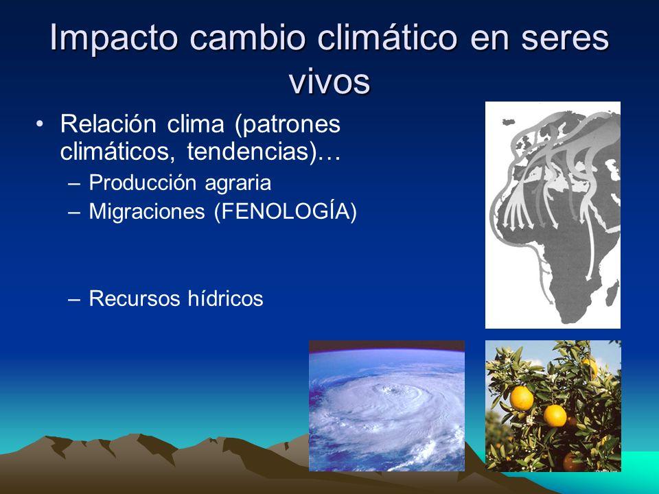 Impacto cambio climático en seres vivos Relación clima (patrones climáticos, tendencias)… –Producción agraria –Migraciones (FENOLOGÍA) –Recursos hídri