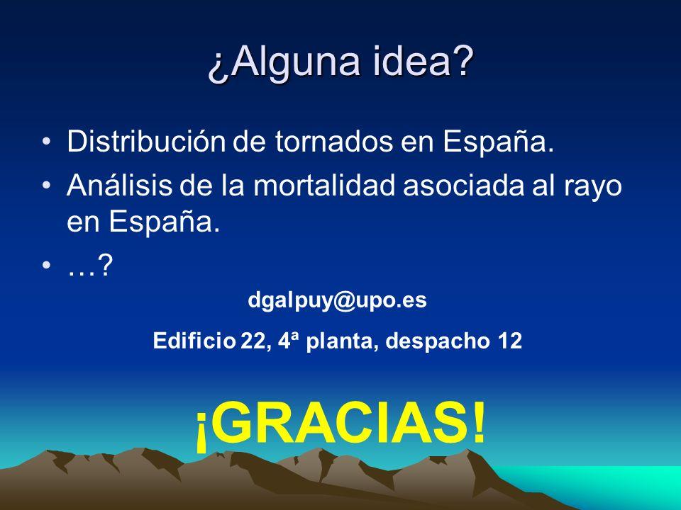 ¿Alguna idea? Distribución de tornados en España. Análisis de la mortalidad asociada al rayo en España. …? ¡GRACIAS! dgalpuy@upo.es Edificio 22, 4ª pl