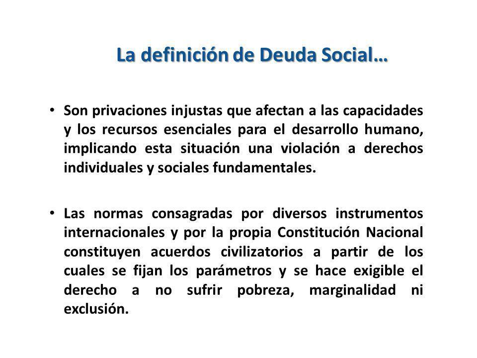 La definición de Deuda Social… Son privaciones injustas que afectan a las capacidades y los recursos esenciales para el desarrollo humano, implicando