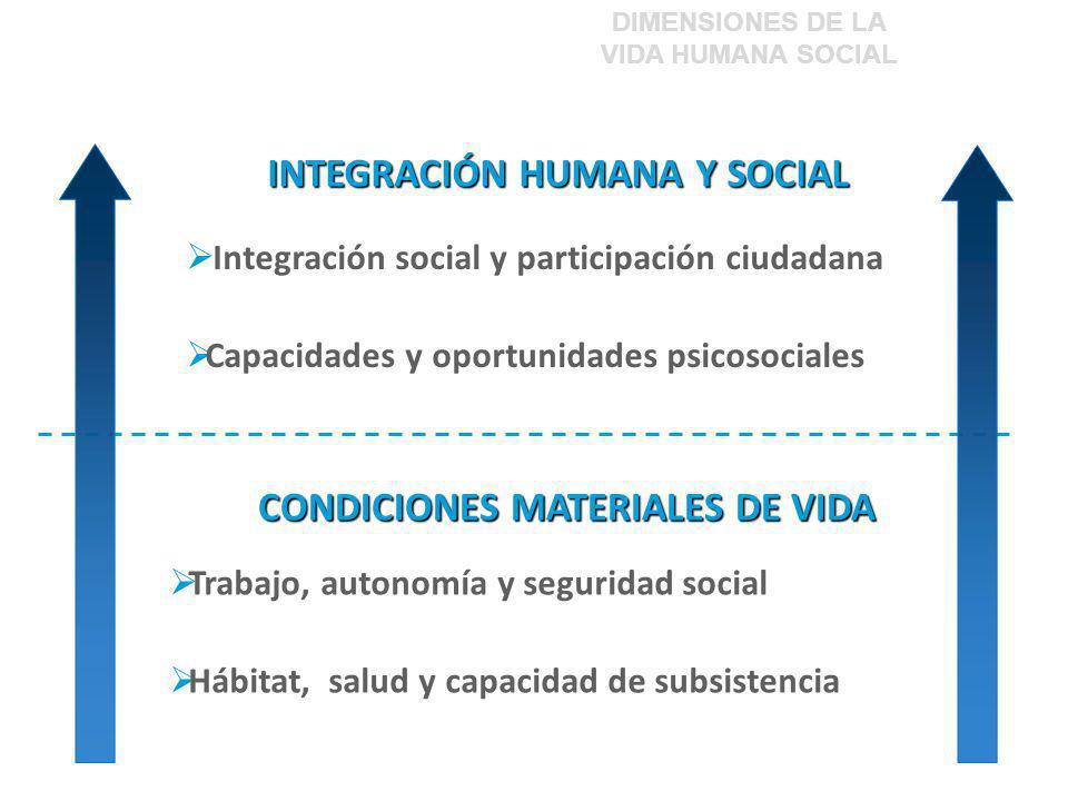 Principales interrogantes del estudio… ¿Cuáles son, después de una década de importantes progresos económicos y sociales, las Deudas Sociales a las que debe hacer frente nuestro Bicentenario.