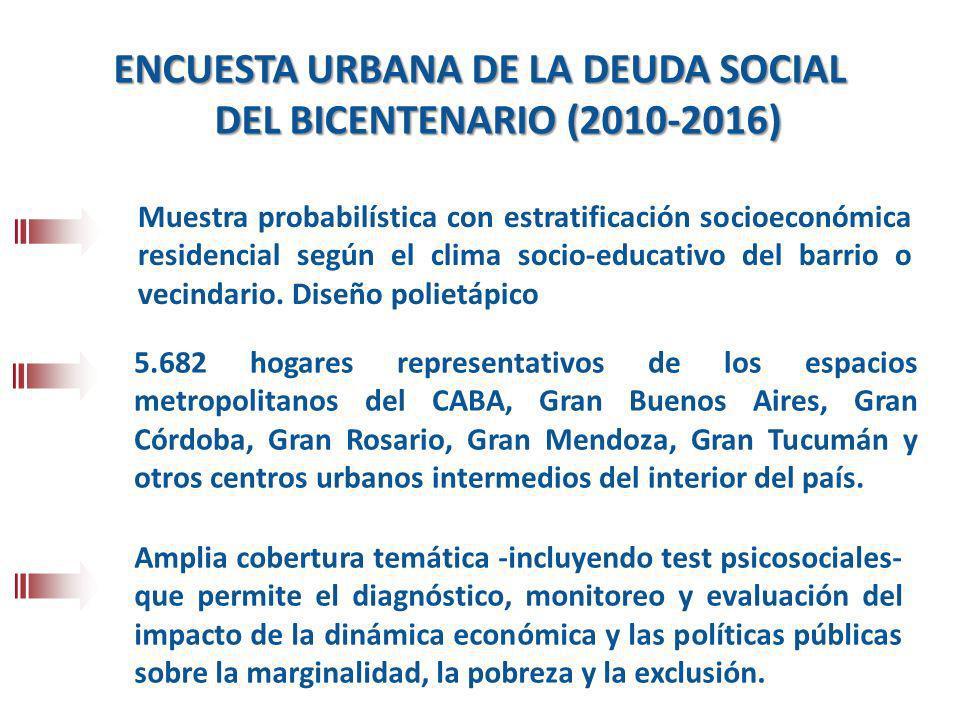 ENCUESTA URBANA DE LA DEUDA SOCIAL DEL BICENTENARIO (2010-2016) Muestra probabilística con estratificación socioeconómica residencial según el clima s