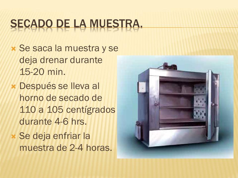 Se saca la muestra y se deja drenar durante 15-20 min. Después se lleva al horno de secado de 110 a 105 centígrados durante 4-6 hrs. Se deja enfriar l