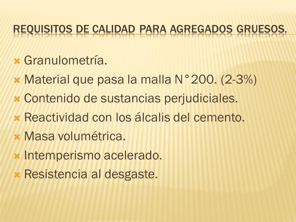 Granulometría. Material que pasa la malla N°200. (2-3%) Contenido de sustancias perjudiciales. Reactividad con los álcalis del cemento. Masa volumétri