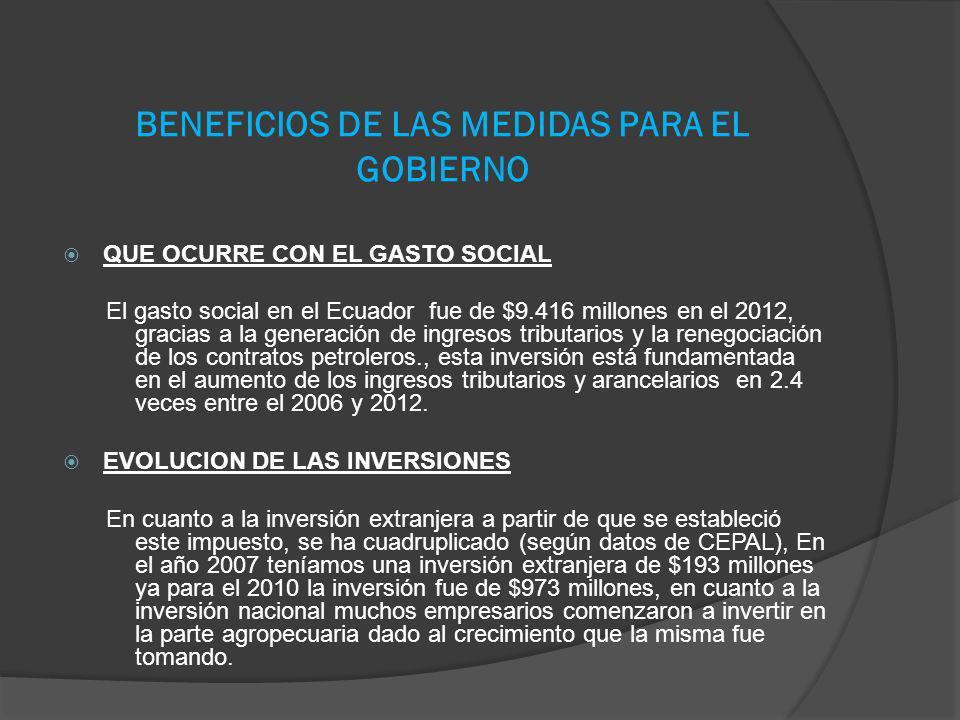 BENEFICIOS DE LAS MEDIDAS PARA EL GOBIERNO QUE OCURRE CON EL GASTO SOCIAL El gasto social en el Ecuador fue de $9.416 millones en el 2012, gracias a l
