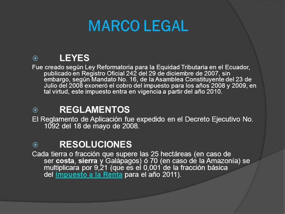 MARCO LEGAL LEYES Fue creado según Ley Reformatoria para la Equidad Tributaria en el Ecuador, publicado en Registro Oficial 242 del 29 de diciembre de