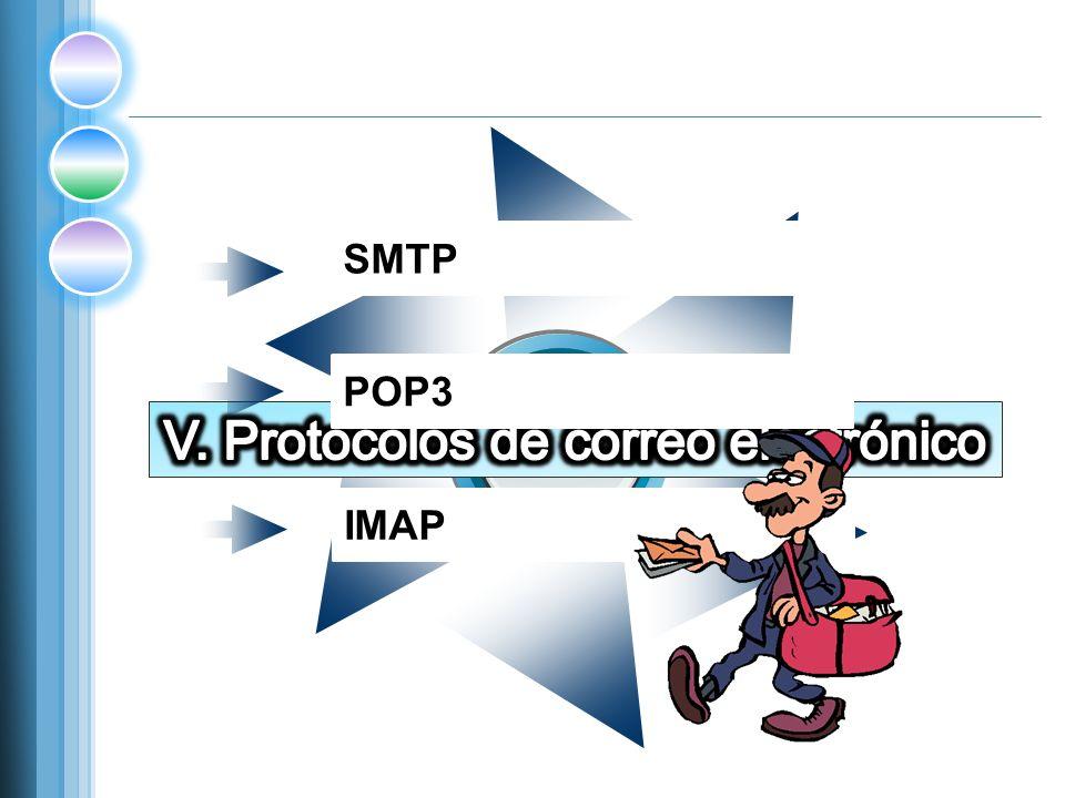 SMTP POP3 IMAP