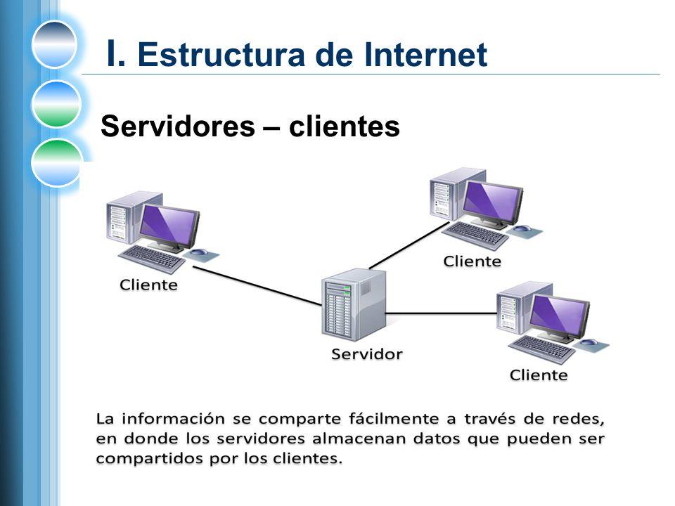 I. Estructura de Internet Servidores – clientes Servidor de correo: Un servidor de correo es una aplicación que nos permite enviar mensajes (correos)