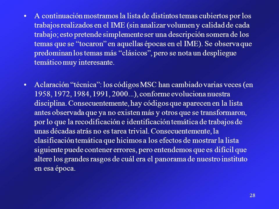 29 1.Historia de la Matemática. 11. Teoría de Números.