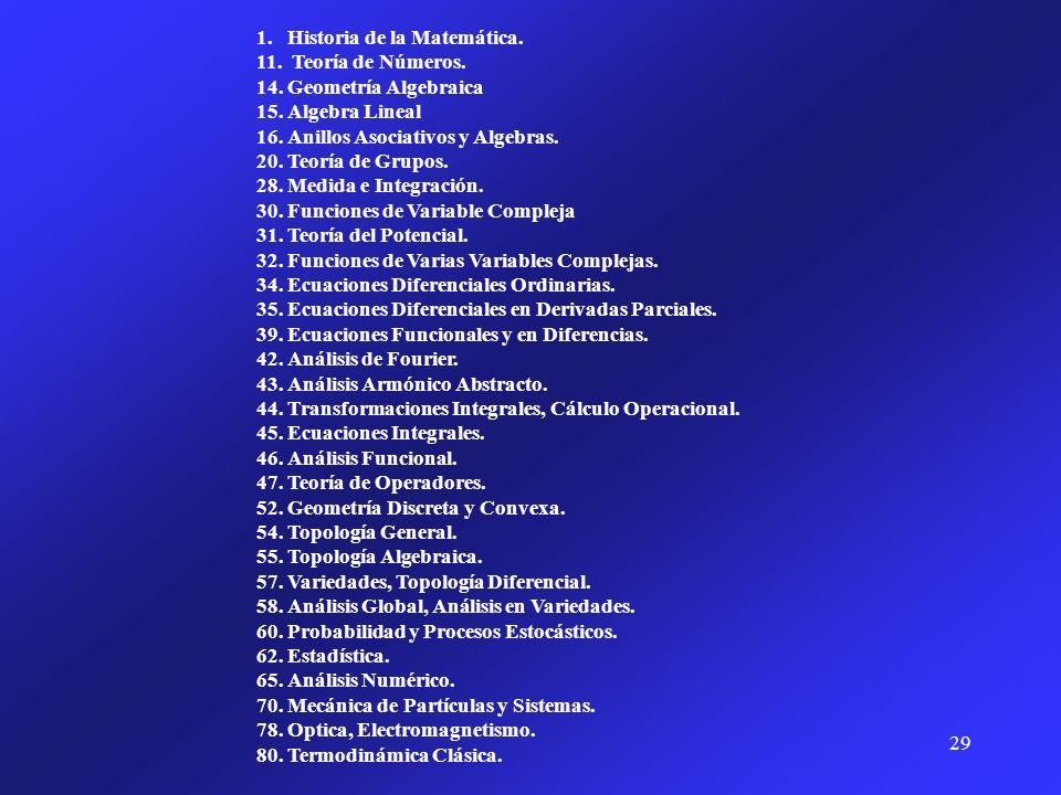 29 1. Historia de la Matemática. 11. Teoría de Números. 14. Geometría Algebraica 15. Algebra Lineal 16. Anillos Asociativos y Algebras. 20. Teoría de