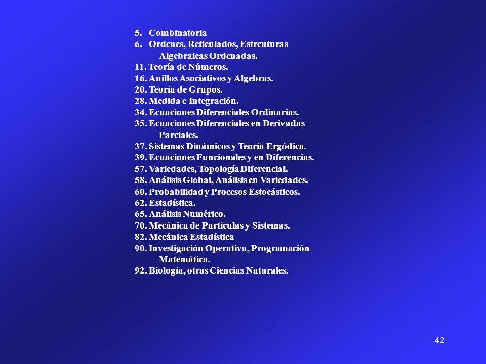 42 5. Combinatoria 6. Ordenes, Reticulados, Estrcuturas Algebraicas Ordenadas. 11. Teoría de Números. 16. Anillos Asociativos y Algebras. 20. Teoría d