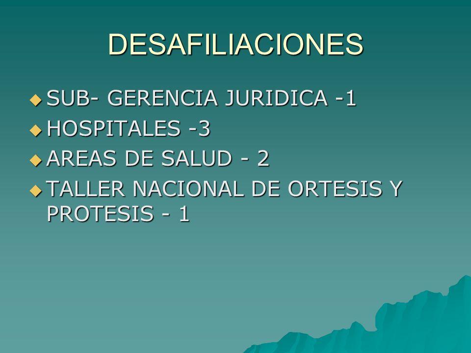 DESAFILIACIONES SUB- GERENCIA JURIDICA -1 SUB- GERENCIA JURIDICA -1 HOSPITALES -3 HOSPITALES -3 AREAS DE SALUD - 2 AREAS DE SALUD - 2 TALLER NACIONAL